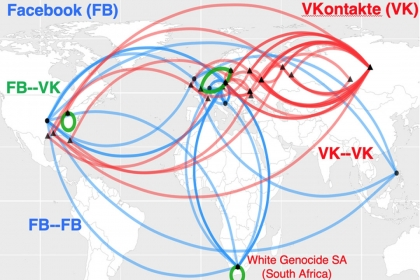 A diagram showing red and blue lines indicating hate speech patterns from Facebook, VKontakte (VK), and White Genocide SA